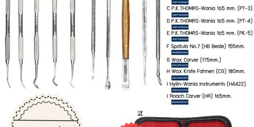 Wania Instruments Set A